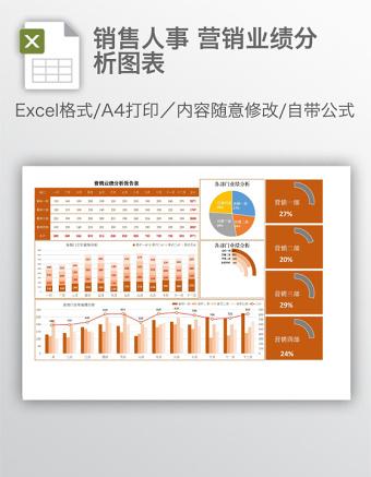 銷售人事 營銷業績分析圖表