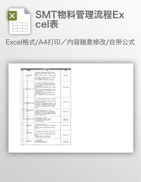 SMT物料管理流程Excel表
