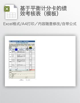 基于平衡计分卡的绩效考核表(模板)