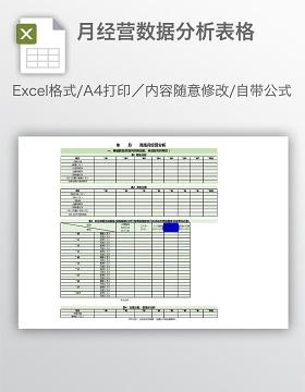 月经营数据分析表格