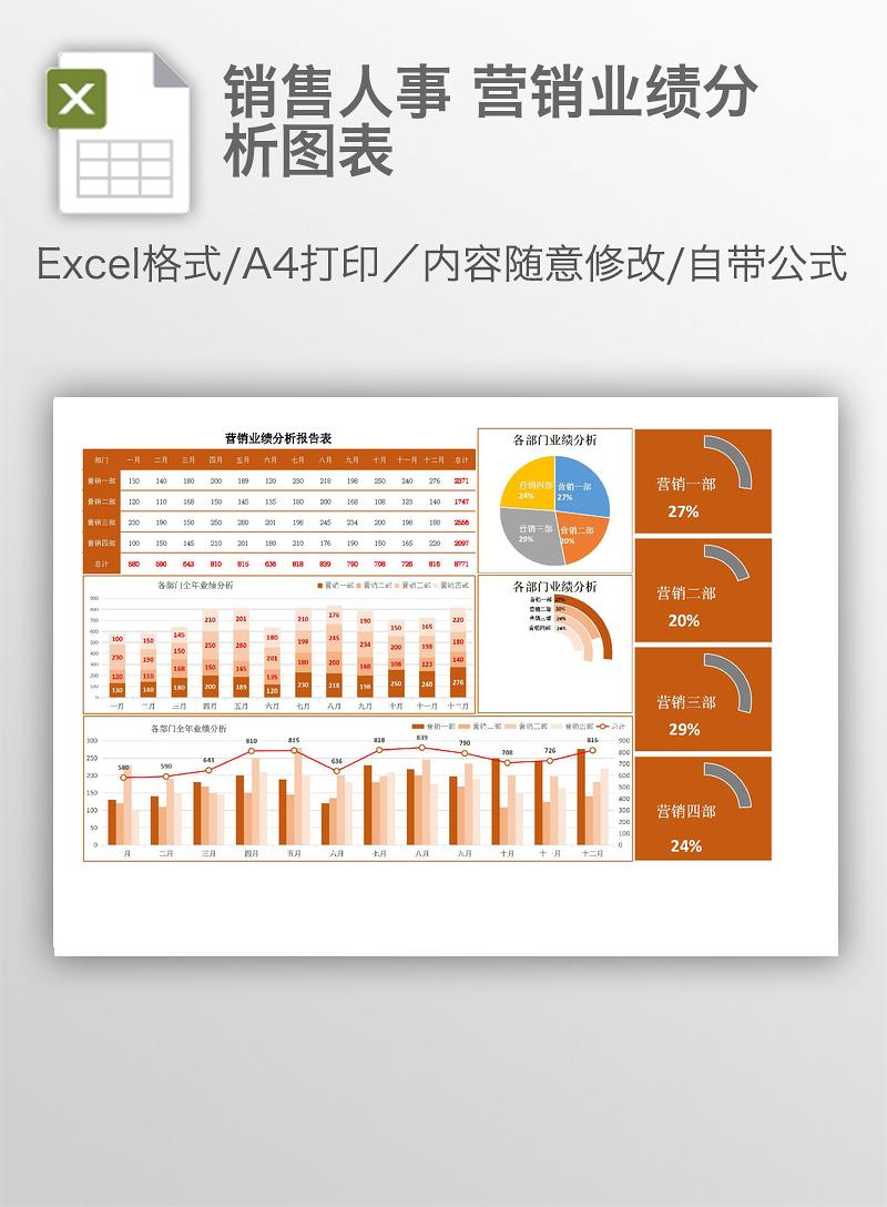 销售人事 营销业绩分析图表